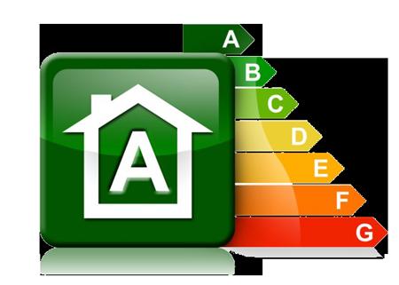 Certificado Energético Mallorca